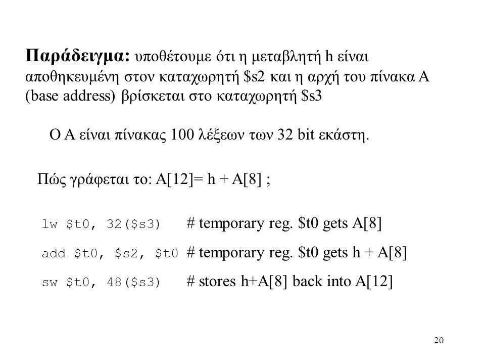 20 Παράδειγμα: υποθέτουμε ότι η μεταβλητή h είναι αποθηκευμένη στον καταχωρητή $s2 και η αρχή του πίνακα Α (base address) βρίσκεται στο καταχωρητή $s3 O A είναι πίνακας 100 λέξεων των 32 bit εκάστη.
