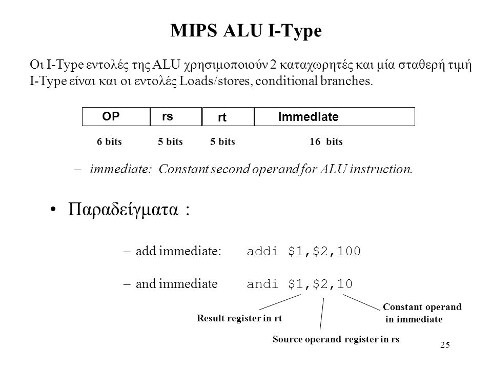25 MIPS ALU I-Type –immediate: Constant second operand for ALU instruction.