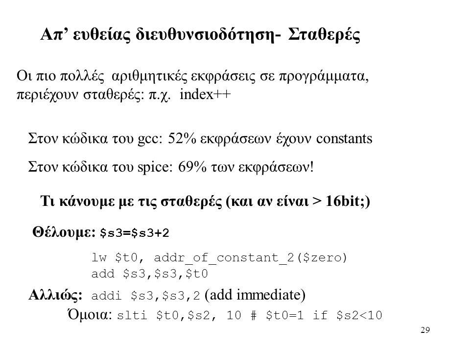 29 Απ' ευθείας διευθυνσιοδότηση- Σταθερές Οι πιο πολλές αριθμητικές εκφράσεις σε προγράμματα, περιέχουν σταθερές: π.χ.