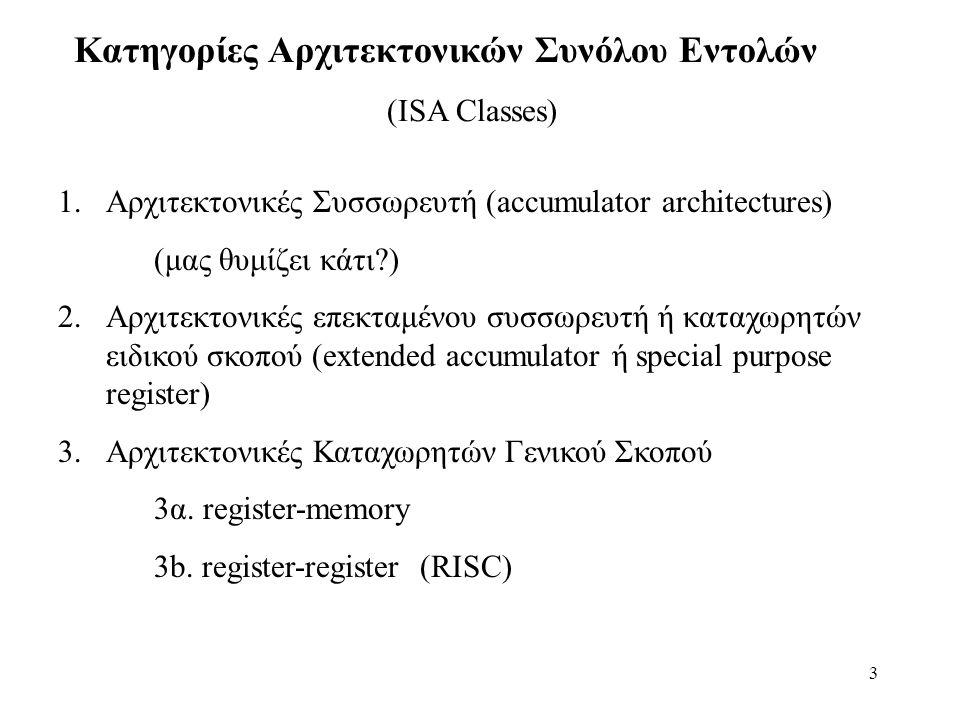 3 Κατηγορίες Αρχιτεκτονικών Συνόλου Εντολών (ISA Classes) 1.Αρχιτεκτονικές Συσσωρευτή (accumulator architectures) (μας θυμίζει κάτι ) 2.Αρχιτεκτονικές επεκταμένου συσσωρευτή ή καταχωρητών ειδικού σκοπού (extended accumulator ή special purpose register) 3.Αρχιτεκτονικές Καταχωρητών Γενικού Σκοπού 3α.