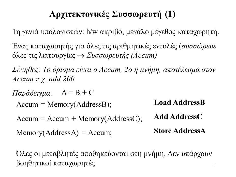 5 Αρχιτεκτονικές Συσσωρευτή (2) Κατά: Χρειάζονται πολλές εντολές για ένα πρόγραμμα Κάθε φορά πήγαινε-φέρε από τη μνήμη (.
