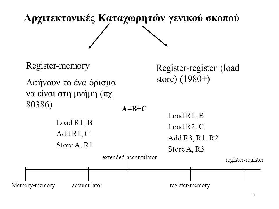 7 Αρχιτεκτονικές Καταχωρητών γενικού σκοπού Register-memory Αφήνουν το ένα όρισμα να είναι στη μνήμη (πχ.