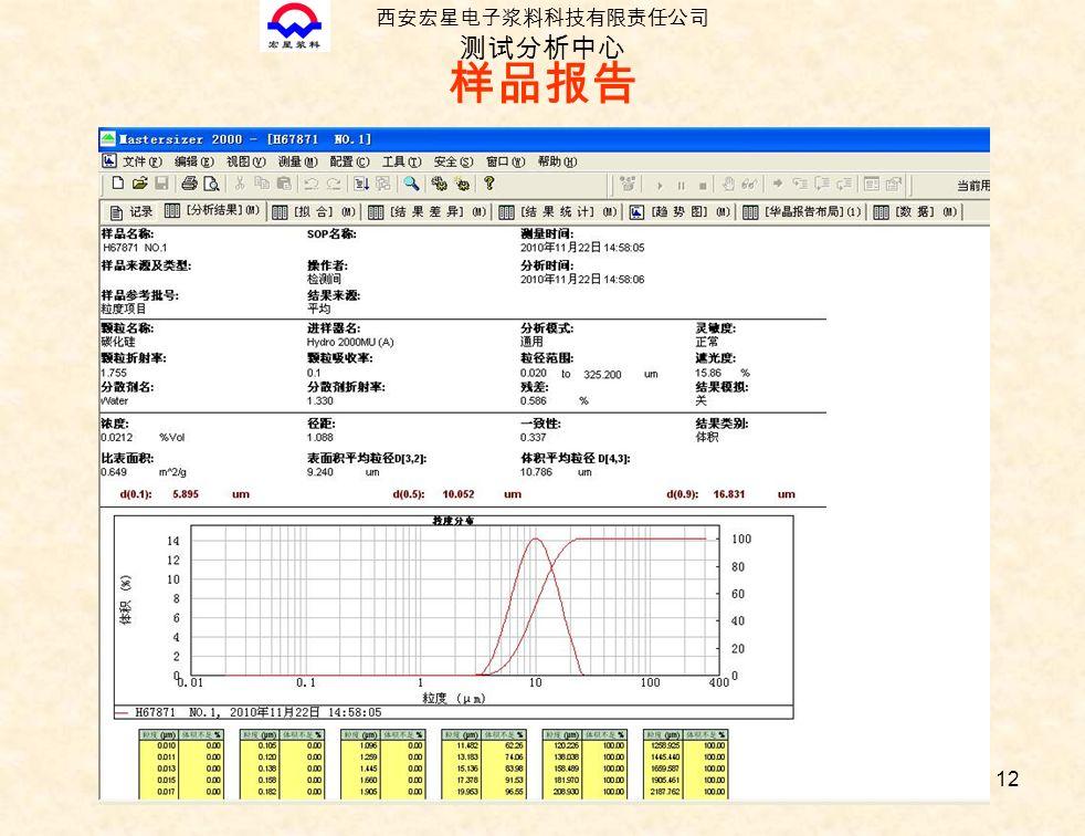 12 样品报告 西安宏星电子浆料科技有限责任公司 测试分析中心