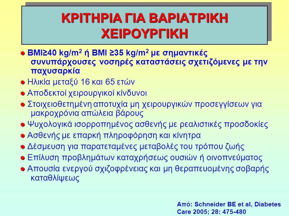 ΚΡΙΤΗΡΙΑ ΓΙΑ ΒΑΡΙΑΤΡΙΚΗ ΧΕΙΡΟΥΡΓΙΚΗ ● ● ΒΜΙ≥40 kg/m 2 ή ΒΜΙ ≥35 kg/m 2 με σημαντικές συνυπάρχουσες νοσηρές καταστάσεις σχετιζόμενες με την παχυσαρκία