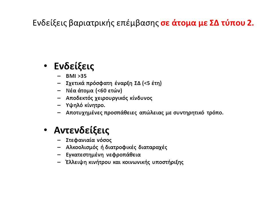 Ενδείξεις βαριατρικής επέμβασης σε άτομα με ΣΔ τύπου 2. Ενδείξεις – ΒΜΙ >35 – Σχετικά πρόσφατη έναρξη ΣΔ (<5 έτη) – Νέα άτομα (<60 ετών) – Αποδεκτός χ