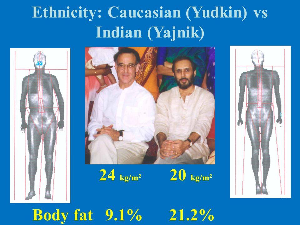 ΚΡΙΤΗΡΙΑ ΓΙΑ ΒΑΡΙΑΤΡΙΚΗ ΧΕΙΡΟΥΡΓΙΚΗ ● ● ΒΜΙ≥40 kg/m 2 ή ΒΜΙ ≥35 kg/m 2 με σημαντικές συνυπάρχουσες νοσηρές καταστάσεις σχετιζόμενες με την παχυσαρκία ● ● Ηλικία μεταξύ 16 και 65 ετών ● ● Αποδεκτοί χειρουργικοί κίνδυνοι ● ● Στοιχειοθετημένη αποτυχία μη χειρουργικών προσεγγίσεων για μακροχρόνια απώλεια βάρους ● ● Ψυχολογικά ισορροπημένος ασθενής με ρεαλιστικές προσδοκίες ● ● Ασθενής με επαρκή πληροφόρηση και κίνητρα ● ● Δέσμευση για παρατεταμένες μεταβολές του τρόπου ζωής ● ● Επίλυση προβλημάτων καταχρήσεως ουσιών ή οινοπνεύματος ● ● Απουσία ενεργού σχιζοφρένειας και μη θεραπευομένης σοβαρής καταθλίψεως Από: Schneider BE et al, Diabetes Care 2005; 28: 475-480
