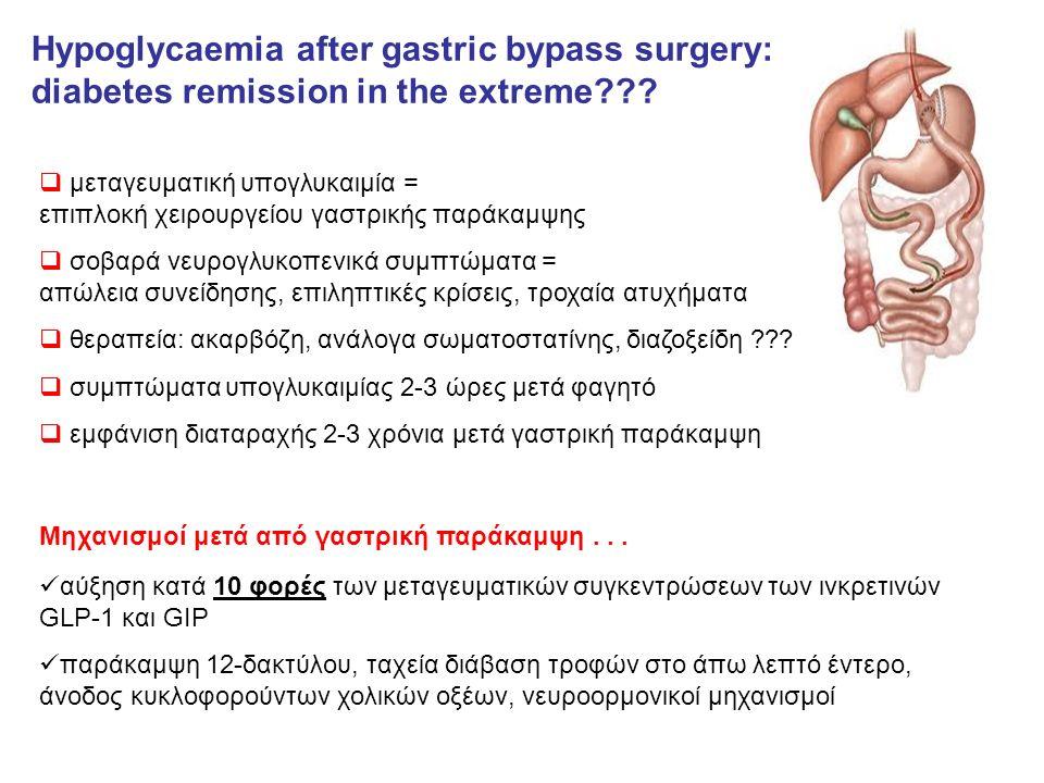  μεταγευματική υπογλυκαιμία = επιπλοκή χειρουργείου γαστρικής παράκαμψης  σοβαρά νευρογλυκοπενικά συμπτώματα = απώλεια συνείδησης, επιληπτικές κρίσεις, τροχαία ατυχήματα  θεραπεία: ακαρβόζη, ανάλογα σωματοστατίνης, διαζοξείδη ??.
