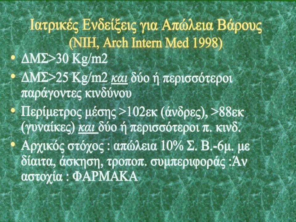 Steinbrook, R. N Engl J Med 2004;350:1075-1079 ΟΙ ΠΙΟ ΣΥΧΝΕΣ ΒΑΡΙΑΤΡΙΚΕΣ ΕΠΕΜΒΑΣΕΙΣ