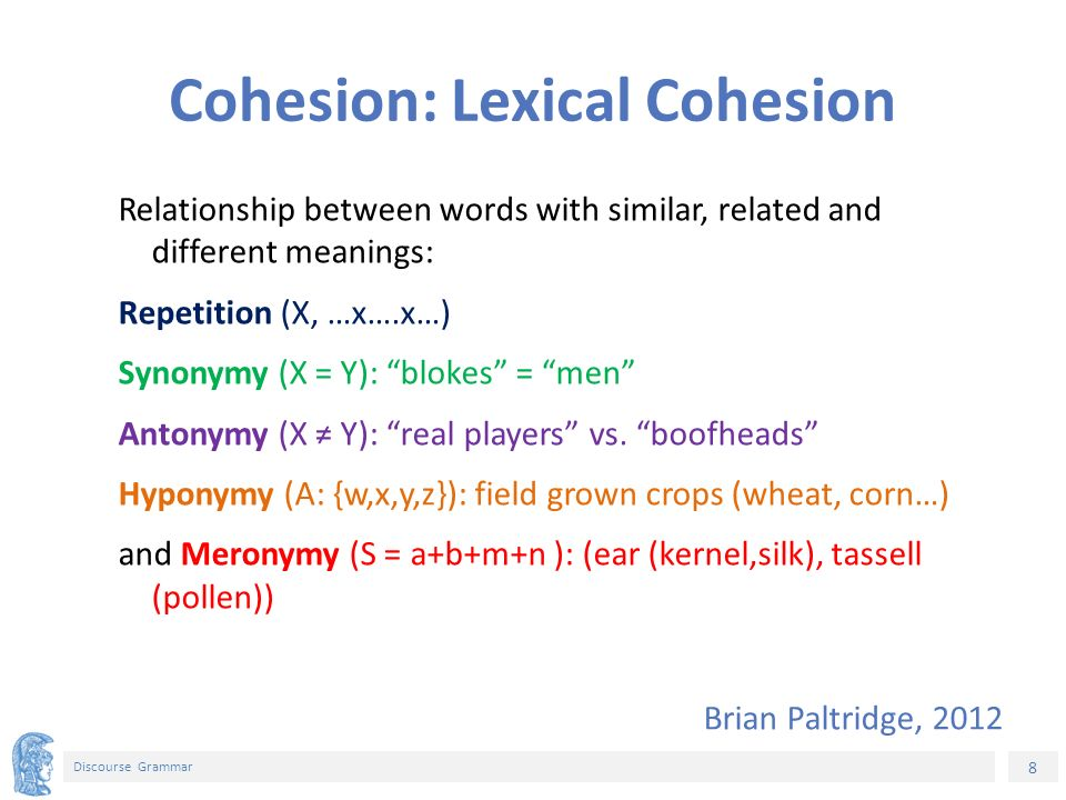 8 Discourse Grammar Cohesion: Lexical Cohesion Relationship between words with similar, related and different meanings: Repetition (X, …x….x…) Synonymy (X = Y): blokes = men Antonymy (X ≠ Y): real players vs.
