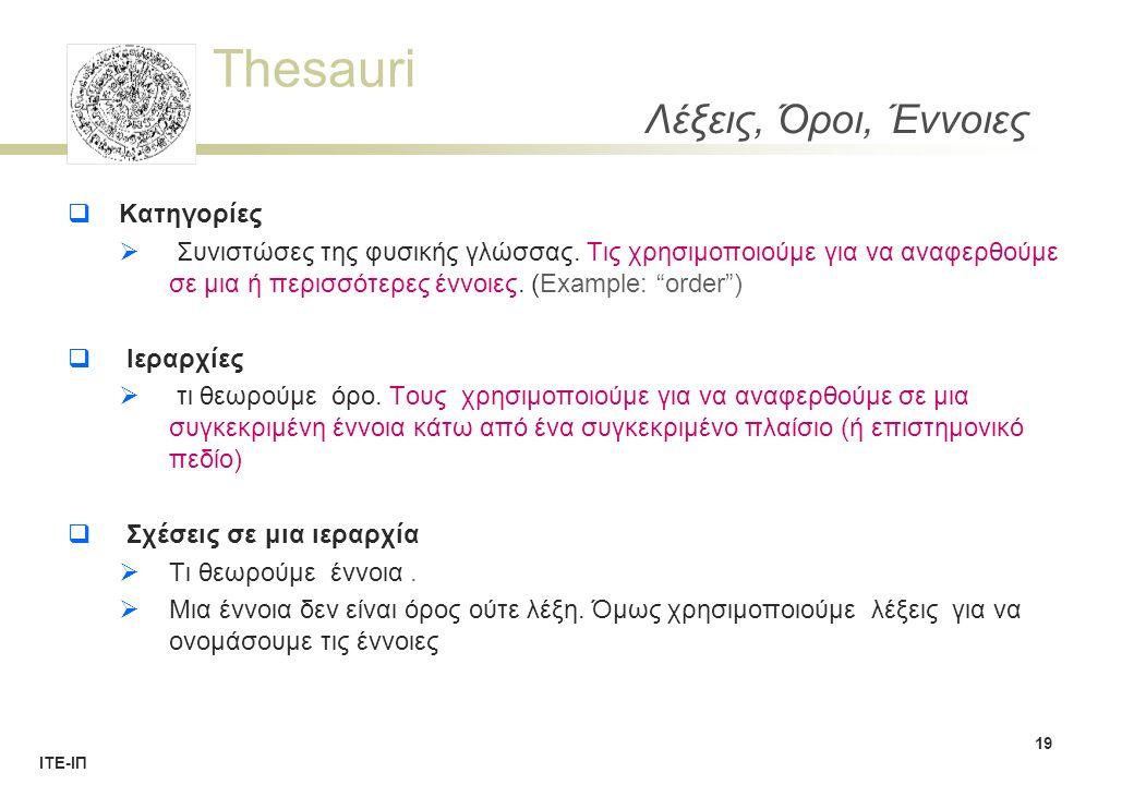 Thesauri ΙΤΕ-ΙΠ Λέξεις, Όροι, Έννοιες  Κατηγορίες  Συνιστώσες της φυσικής γλώσσας.