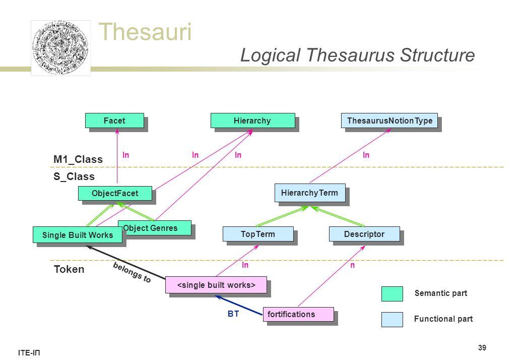 Thesauri ΙΤΕ-ΙΠ HierarchyThesaurusNotionType Object Genres Facet M1_Class S_Class Token ObjectFacetTopTerm HierarchyTerm Descriptor fortifications Sin