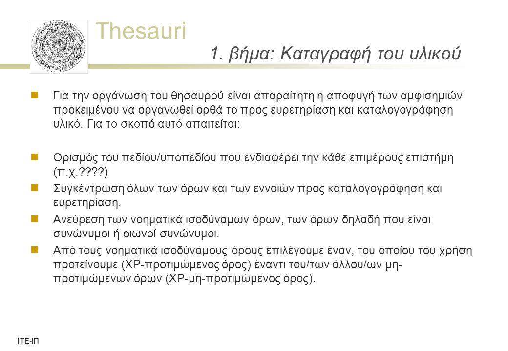 Thesauri ΙΤΕ-ΙΠ Λέξεις, Όροι, Έννοιες  Λέξεις  Συνιστώσες της φυσικής γλώσσας.