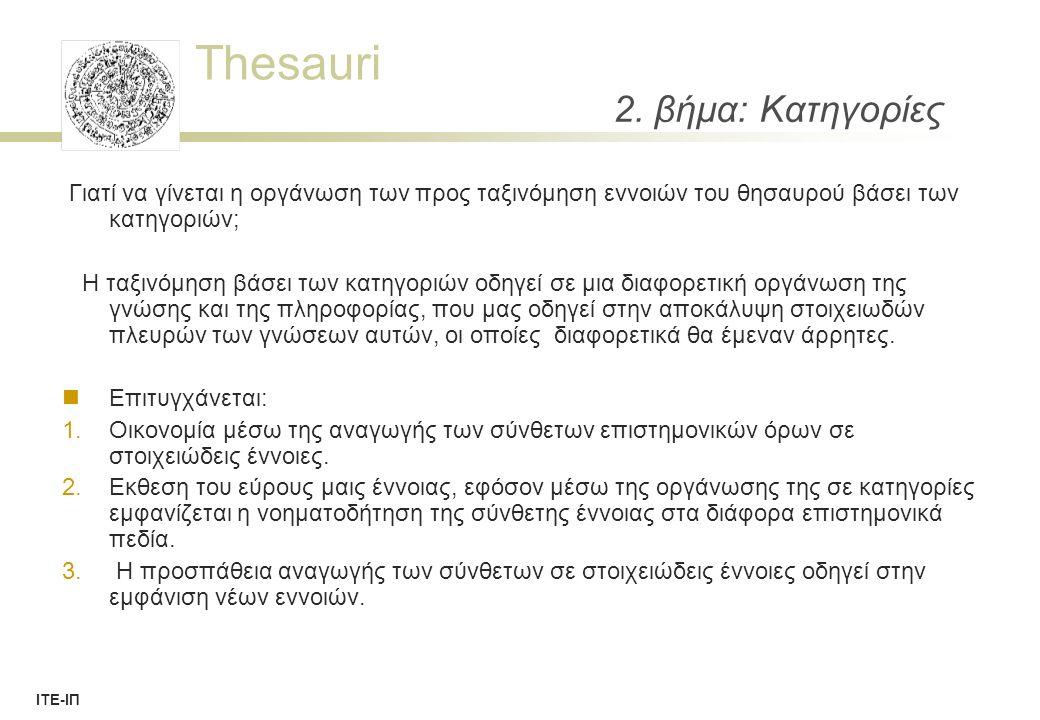 Thesauri ΙΤΕ-ΙΠ 1 ο Βήμα  Ορίζουμε το επιστημονικό πεδίο ή υποπεδίο που θέλουμε να αναπτύξουμε τον θησαυρό, Π.χ.
