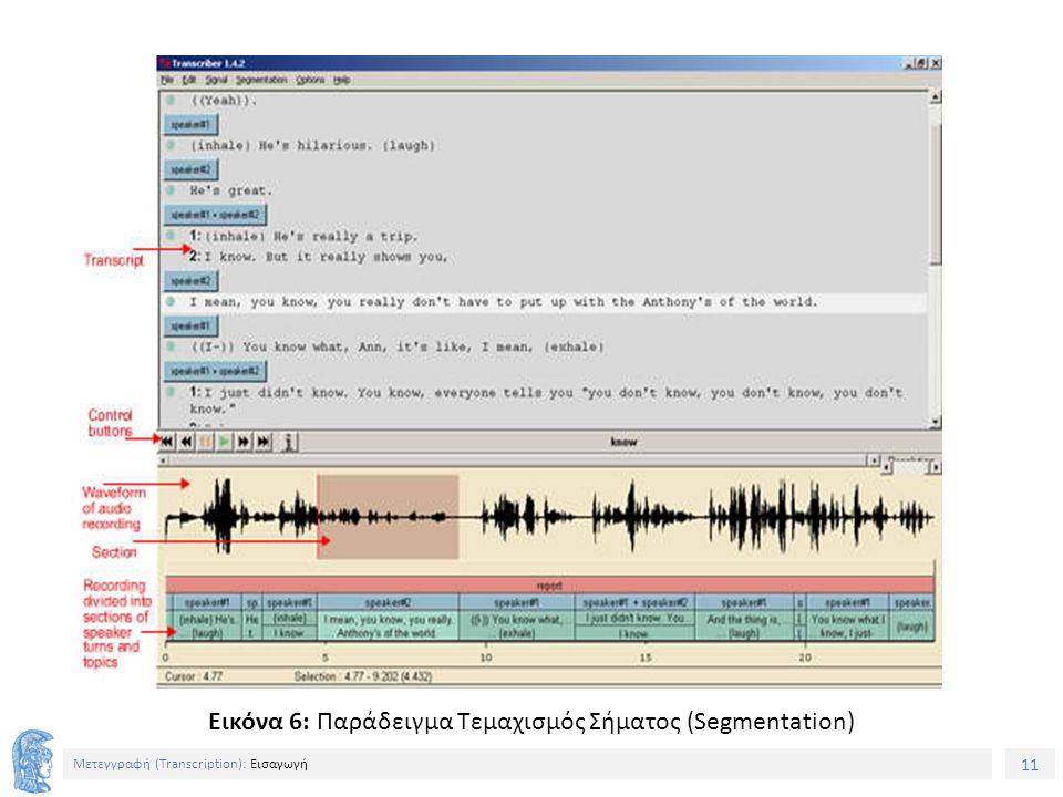 11 Μετεγγραφή (Τranscription): Εισαγωγή Εικόνα 6: Παράδειγμα Τεμαχισμός Σήματος (Segmentation)