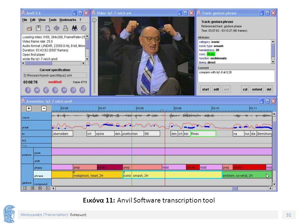 31 Μετεγγραφή (Τranscription): Εισαγωγή Εικόνα 11: Anvil Software transcription tool