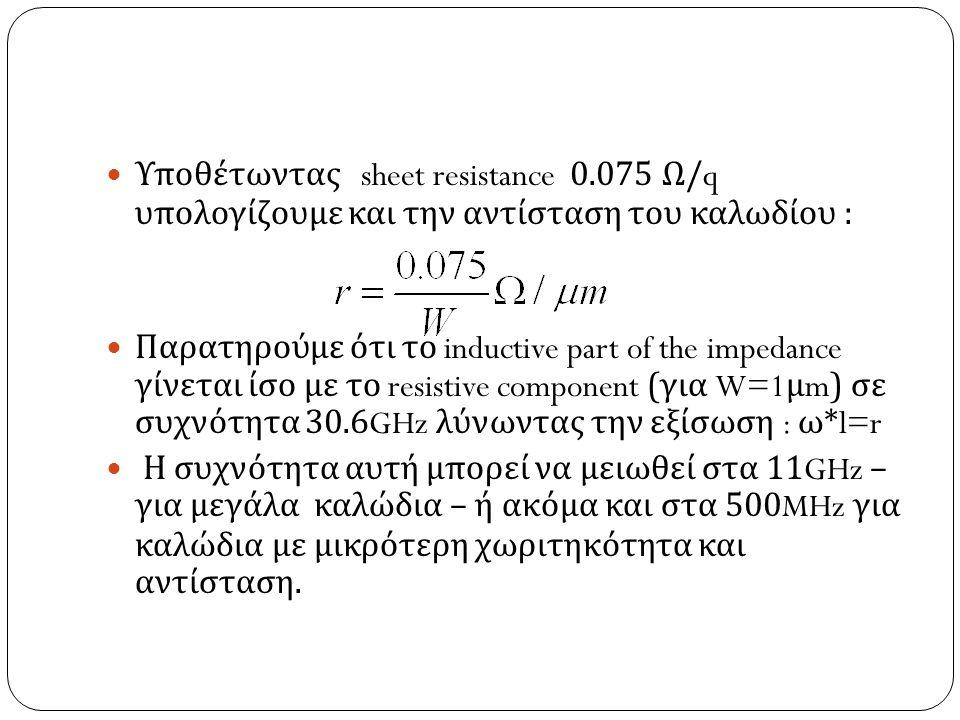 Υποθέτωντας sheet resistance 0.075 Ω /q υπολογίζουμε και την αντίσταση του καλωδίου : Παρατηρούμε ότι το inductive part of the impedance γίνεται ίσο μ