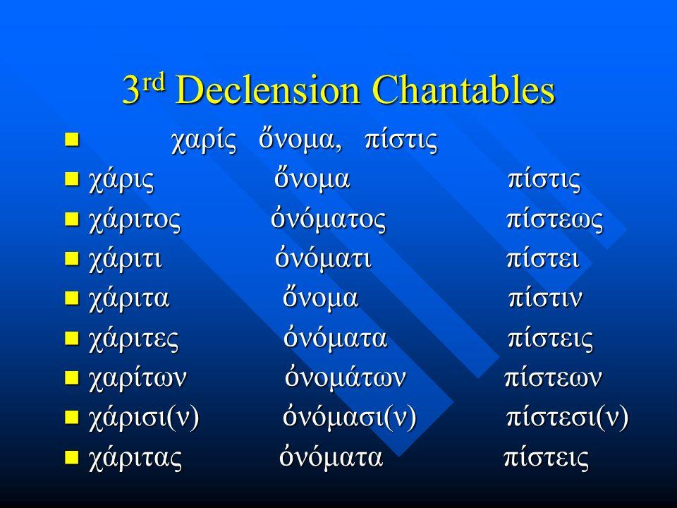 3 rd Declension Chantables χαρίς ὄ νομα, πίστις χαρίς ὄ νομα, πίστις χάρις ὄ νομα πίστις χάρις ὄ νομα πίστις χάριτος ὀ νόματος πίστεως χάριτος ὀ νόματ