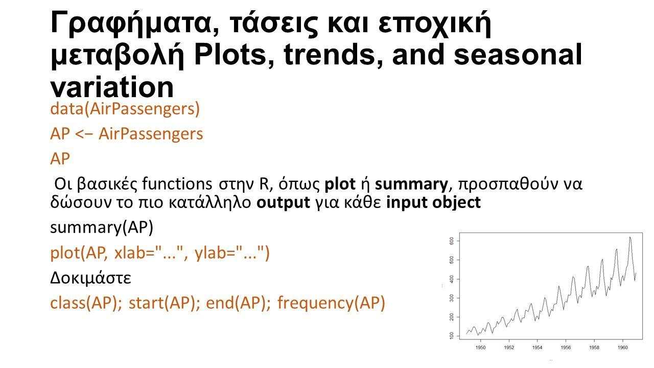 Γραφήματα, τάσεις και εποχική μεταβολή Plots, trends, and seasonal variation data(AirPassengers) AP <− AirPassengers AP Οι βασικές functions στην R, όπως plot ή summary, προσπαθούν να δώσουν το πιο κατάλληλο output για κάθε input object summary(AP) plot(AP, xlab= ... , ylab= ... ) Δοκιμάστε class(AP); start(AP); end(AP); frequency(AP)
