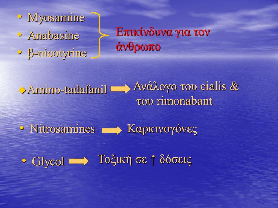 Επικίνδυνα για τον άνθρωπο Myosamine Myosamine Anabasine Anabasine β-nicotyrine β-nicotyrine  Amino-tadafanil Ανάλογο του cialis & του rimonabant Nitrosamines Nitrosamines Καρκινογόνες Glycol Glycol Τοξική σε ↑ δόσεις