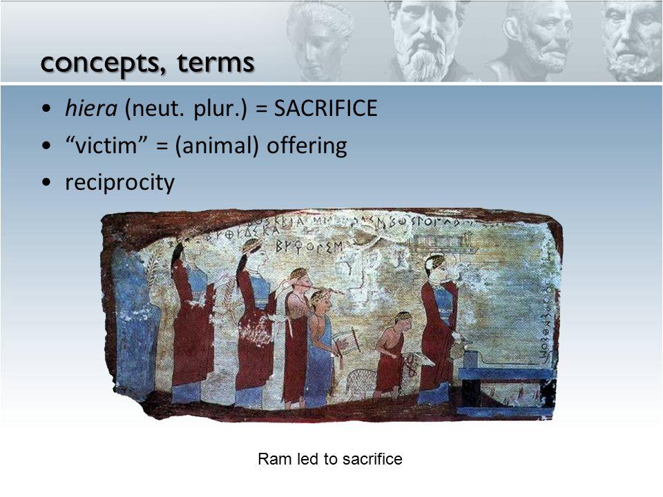 "concepts, terms hiera (neut. plur.) = SACRIFICE ""victim"" = (animal) offering reciprocity Ram led to sacrifice"
