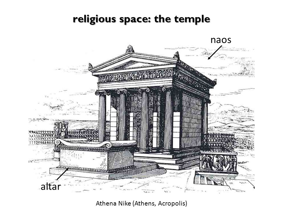 Athena Nike (Athens, Acropolis) altar naos religious space: the temple