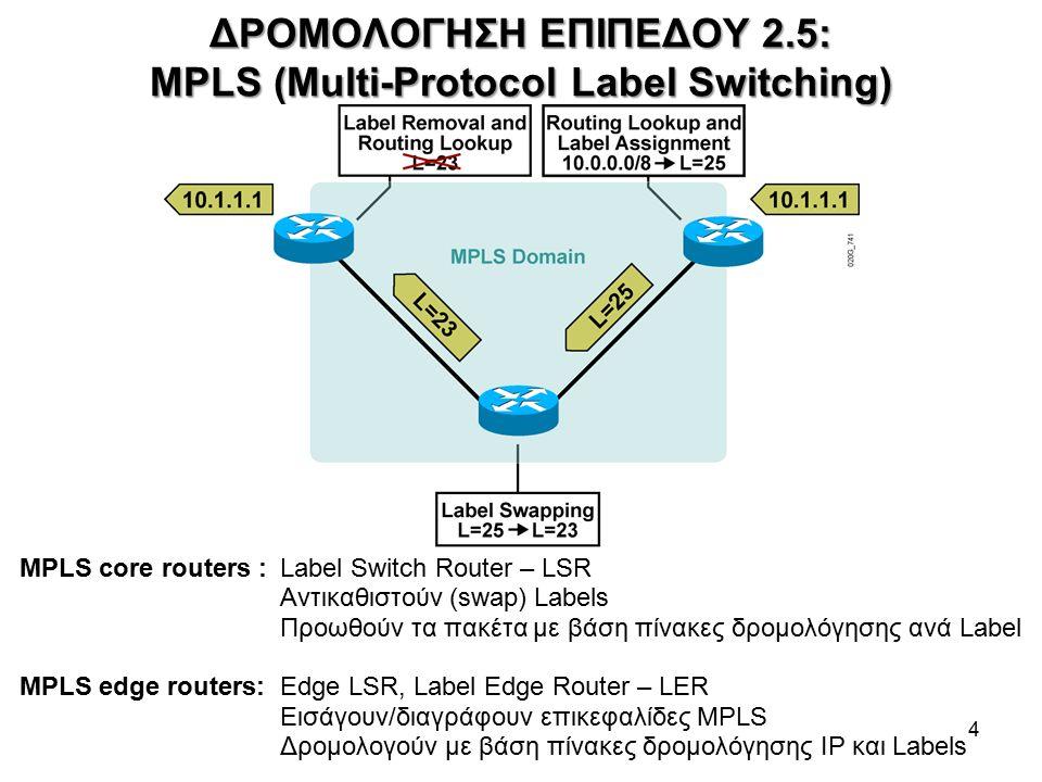 ΔΡΟΜΟΛΟΓΗΣΗ ΕΠΙΠΕΔΟΥ 2.5: MPLS (Multi-Protocol Label Switching) 4 MPLS core routers :Label Switch Router – LSR Αντικαθιστούν (swap) Labels Προωθούν τα πακέτα με βάση πίνακες δρομολόγησης ανά Label MPLS edge routers:Edge LSR, Label Edge Router – LER Εισάγουν/διαγράφουν επικεφαλίδες MPLS Δρομολογούν με βάση πίνακες δρομολόγησης IP και Labels