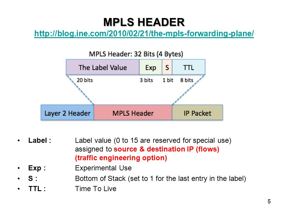 MPLS HEADER MPLS HEADER http://blog.ine.com/2010/02/21/the-mpls-forwarding-plane/ http://blog.ine.com/2010/02/21/the-mpls-forwarding-plane/ Label : Label value (0 to 15 are reserved for special use) assigned to source & destination IP (flows) (traffic engineering option) Exp : Experimental Use S : Bottom of Stack (set to 1 for the last entry in the label) TTL : Time To Live 5