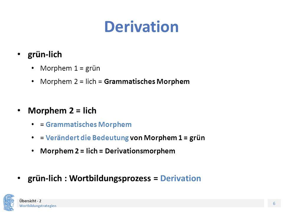 7 Übersicht - 2 Wortbildungstrategien Derivation (Veränderung der Bedeutung und der Grammatischen Kategorie) ess-bar Morphem 1 = ess = Lexikalisches Morphem (Verb: essen) Morphem 2 = bar = Grammatisches Morphem Morphem 2 = bar = Grammatisches Morphem = Verändert die Bedeutung von Morphem 1 = ess = Verändert die Grammatische Kategorie von Morphem 1 = ess (VERB) => ADJEKTIV Morphem 2 = bar = Derivationsmorphem ess-bar: Wortbildungsprozess = Derivation