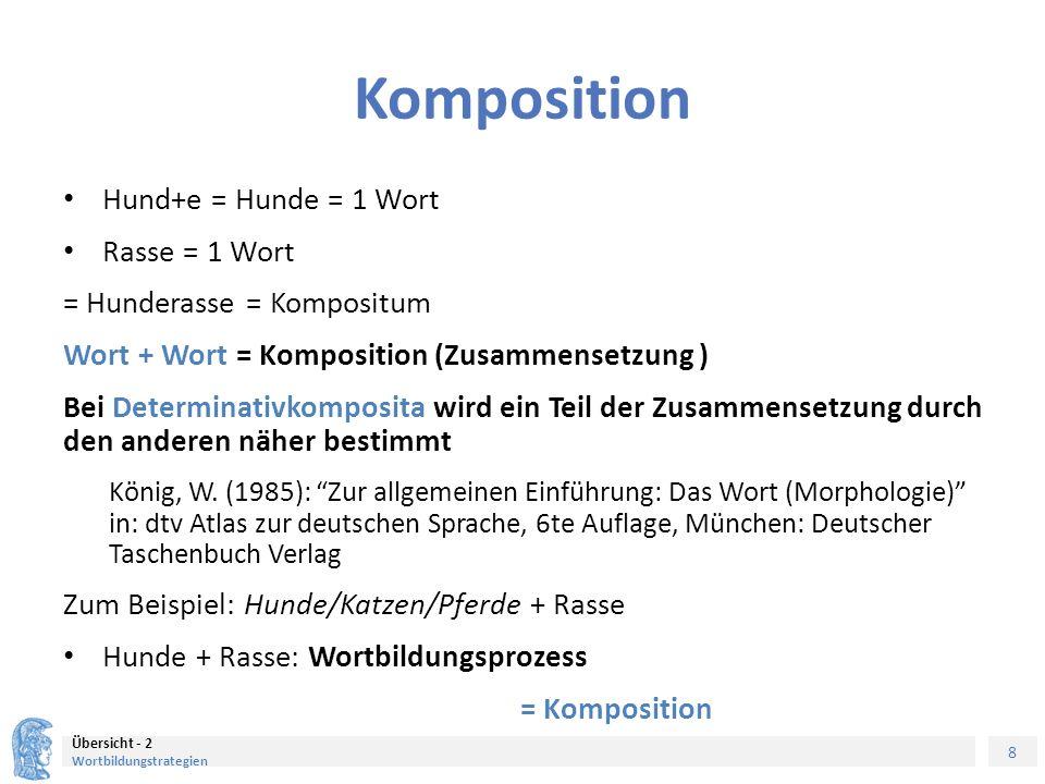 8 Übersicht - 2 Wortbildungstrategien Komposition Hund+e = Hunde = 1 Wort Rasse = 1 Wort = Hunderasse = Kompositum Wort + Wort = Komposition (Zusammensetzung ) Bei Determinativkomposita wird ein Teil der Zusammensetzung durch den anderen näher bestimmt König, W.