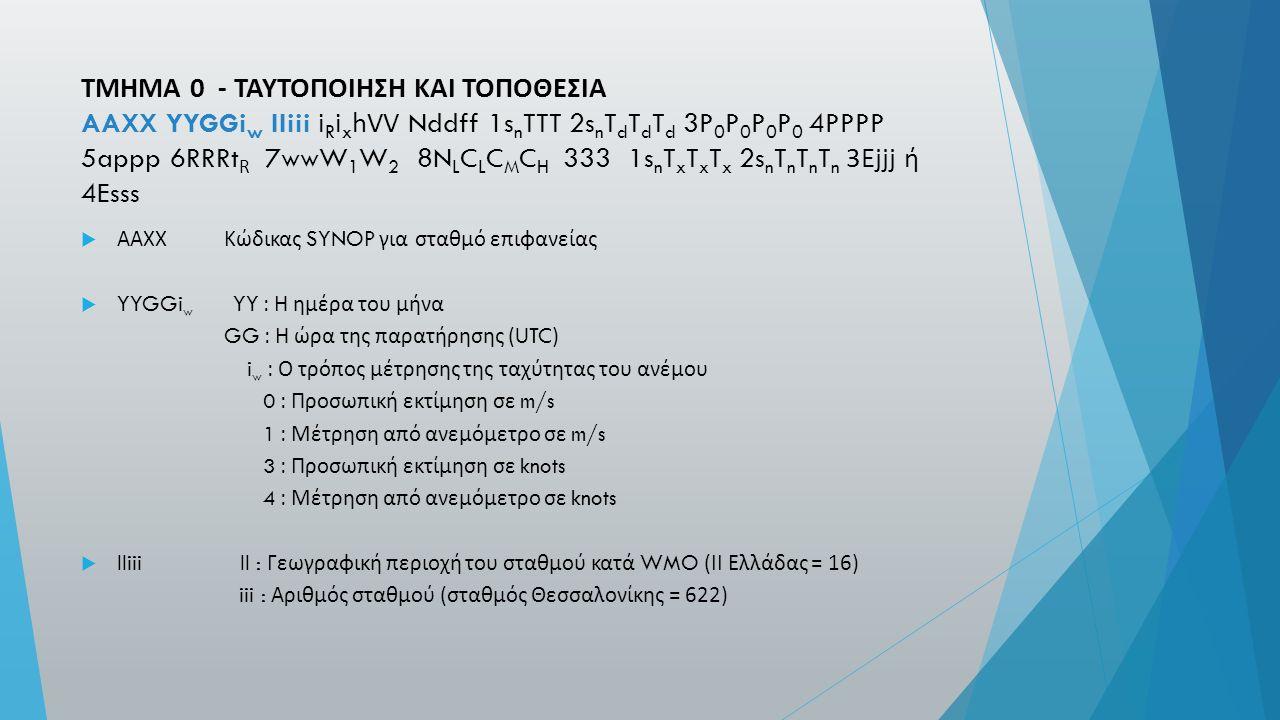 Μέρος Α ( Τμήμα 4) 77P m P m P m d m d m f m f m f m  77 : Ενδεικτικός αριθμός που δηλώνει πως ακολουθούν στοιχεία στάθμης μέγιστου ανέμου.