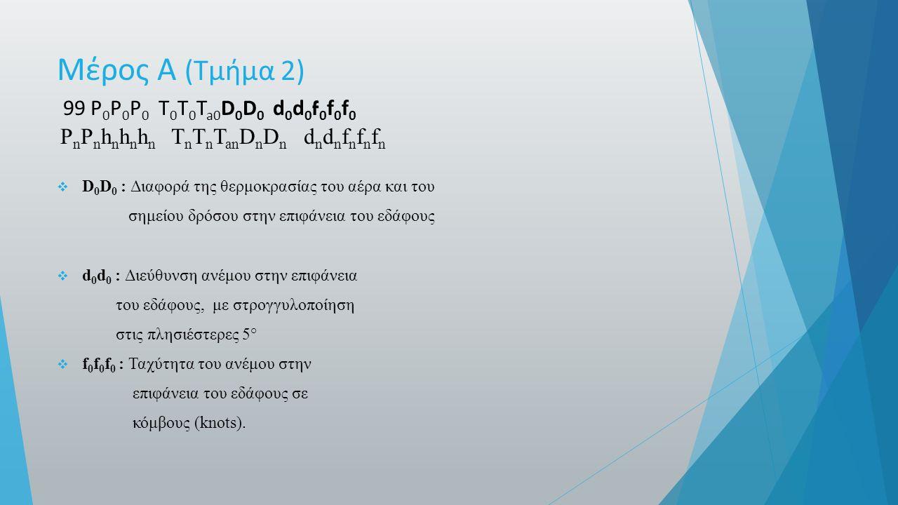 Μέρος Α ( Τμήμα 2) 99 P 0 P 0 P 0 T 0 T 0 T a0 D 0 D 0 d 0 d 0 f 0 f 0 f 0 P n P n h n h n h n T n T n T an D n D n d n d n f n f n f n  D 0 D 0 : Διαφορά της θερμοκρασίας του αέρα και του σημείου δρόσου στην επιφάνεια του εδάφους  d 0 d 0 : Διεύθυνση ανέμου στην επιφάνεια του εδάφους, με στρογγυλοποίηση στις πλησιέστερες 5°  f 0 f 0 f 0 : Ταχύτητα του ανέμου στην επιφάνεια του εδάφους σε κόμβους (knots).