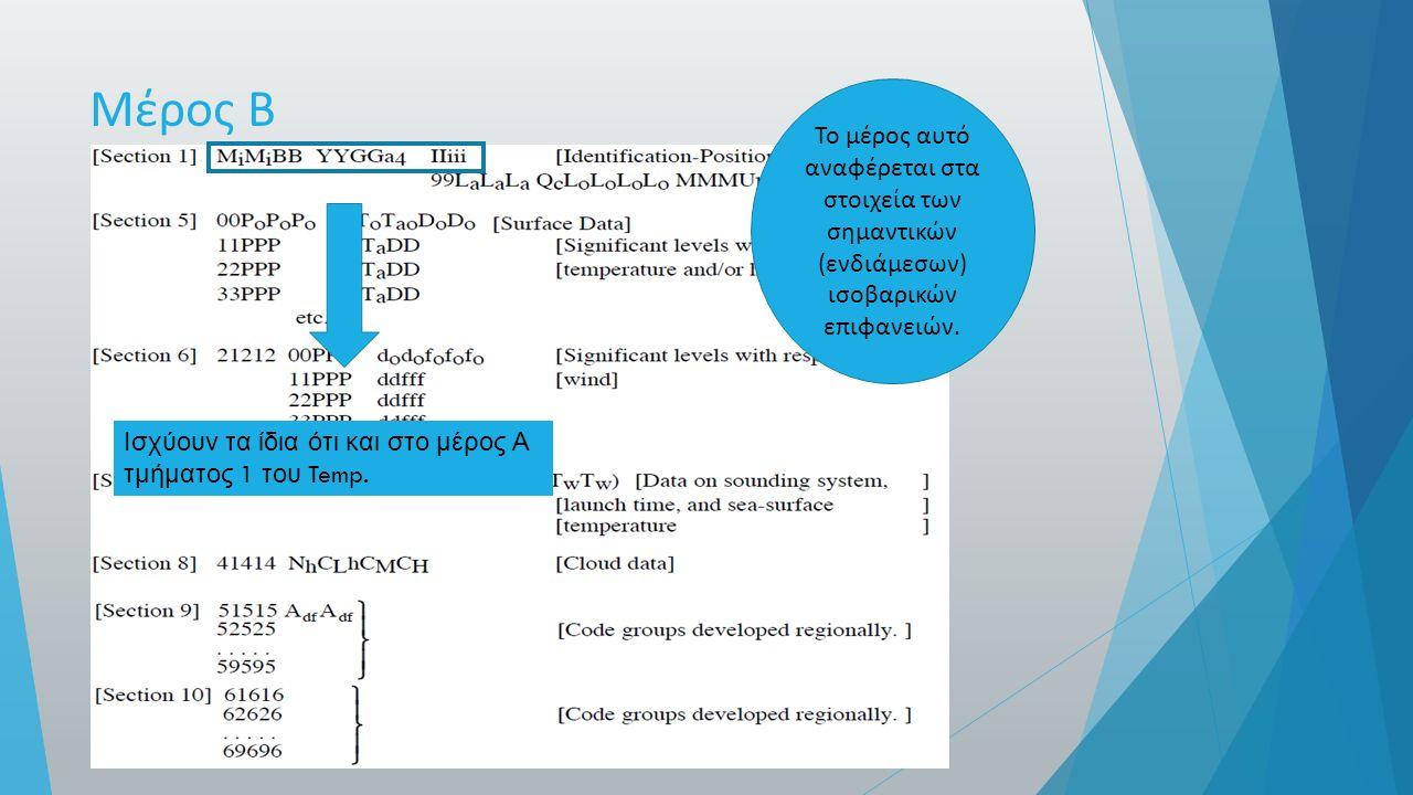 Μέρος Β Το μέρος αυτό αναφέρεται στα στοιχεία των σημαντικών ( ενδιάμεσων ) ισοβαρικών ε π ιφανειών.