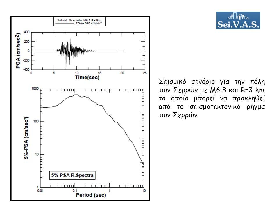 Σεισμικό σενάριο για την πόλη των Σερρών με Μ6.3 και R=3 km το οποίο μπορεί να προκληθεί από το σεισμοτεκτονικό ρήγμα των Σερρών