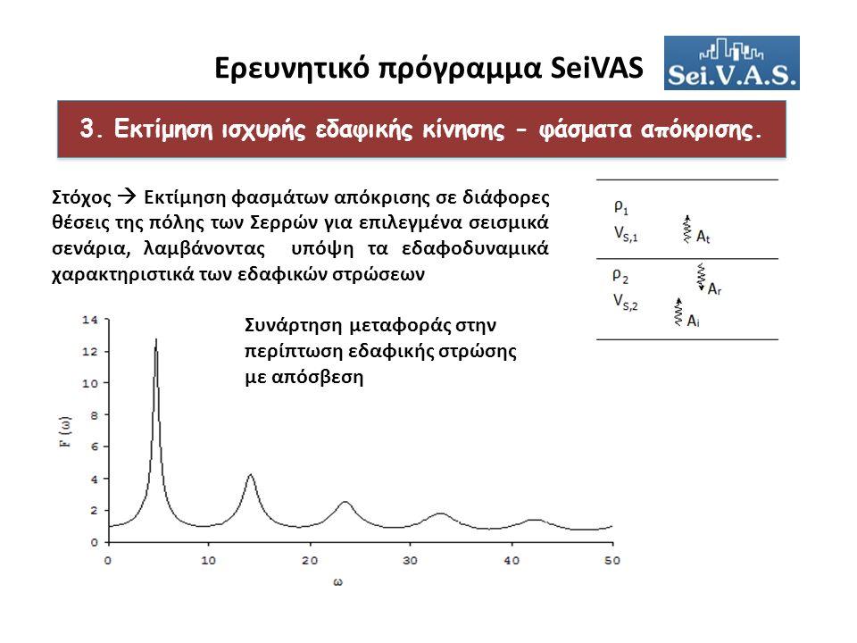 Ερευνητικό πρόγραμμα SeiVAS 3. Εκτίμηση ισχυρής εδαφικής κίνησης - φάσματα απόκρισης.