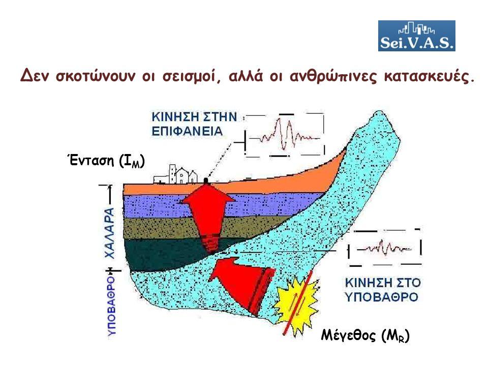 Μέγεθος (Μ R ) Ένταση (Ι Μ ) Δεν σκοτώνουν οι σεισμοί, αλλά οι ανθρώπινες κατασκευές.