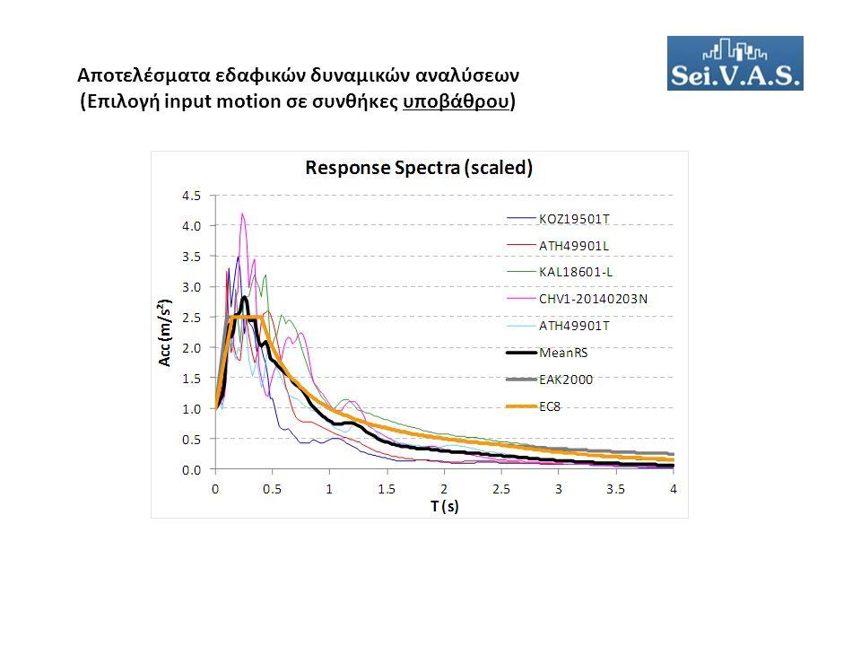 Αποτελέσματα εδαφικών δυναμικών αναλύσεων (Επιλογή input motion σε συνθήκες υποβάθρου)