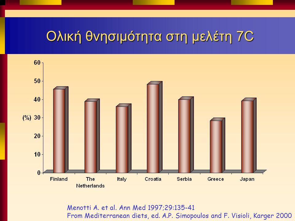Ολική θνησιμότητα στη μελέτη 7C Menotti A. et al.