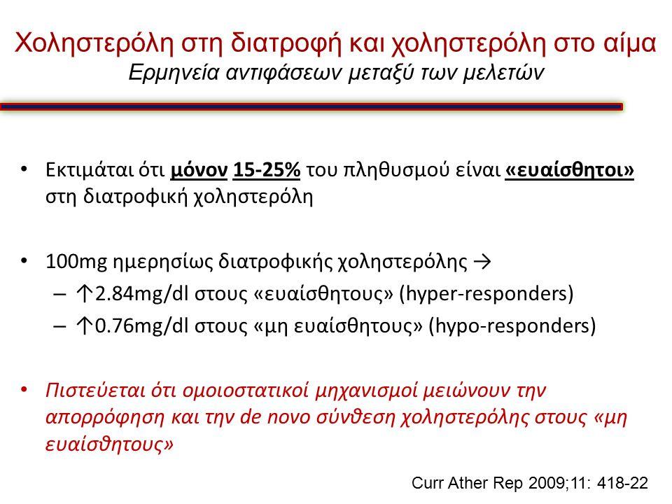 Χοληστερόλη στη διατροφή και χοληστερόλη στο αίμα Ερμηνεία αντιφάσεων μεταξύ των μελετών Εκτιμάται ότι μόνον 15-25% του πληθυσμού είναι «ευαίσθητοι» στη διατροφική χοληστερόλη 100mg ημερησίως διατροφικής χοληστερόλης → – ↑2.84mg/dl στους «ευαίσθητους» (hyper-responders) – ↑0.76mg/dl στους «μη ευαίσθητους» (hypo-responders) Πιστεύεται ότι ομοιοστατικοί μηχανισμοί μειώνουν την απορρόφηση και την de novo σύνθεση χοληστερόλης στους «μη ευαίσθητους» Curr Ather Rep 2009;11: 418-22