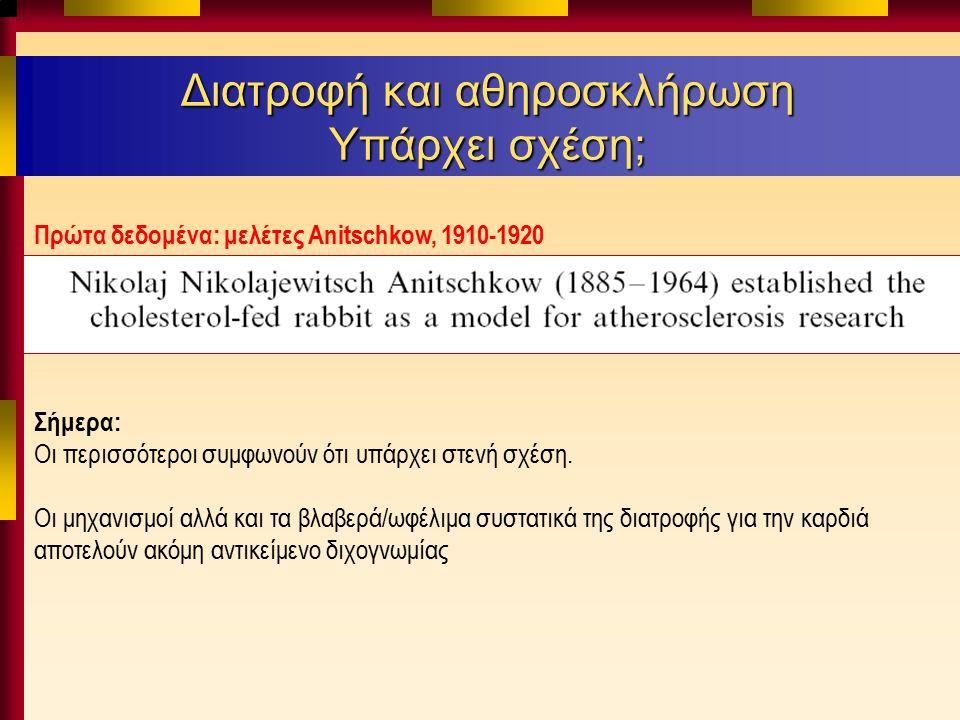 Διατροφή και αθηρoσκλήρωση Υπάρχει σχέση; Πρώτα δεδομένα: μελέτες Anitschkow, 1910-1920 Σήμερα: Οι περισσότεροι συμφωνούν ότι υπάρχει στενή σχέση.