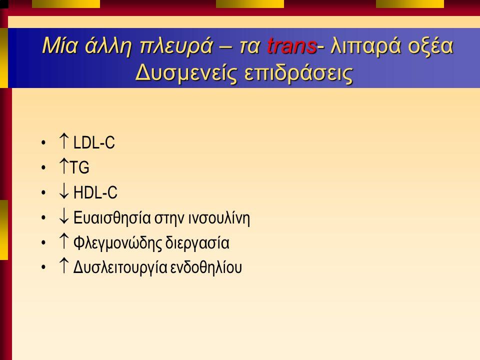 Μία άλλη πλευρά – τα trans- λιπαρά οξέα Δυσμενείς επιδράσεις Μία άλλη πλευρά – τα trans- λιπαρά οξέα Δυσμενείς επιδράσεις  LDL-C  TG  HDL-C  Ευαισθησία στην ινσουλίνη  Φλεγμονώδης διεργασία  Δυσλειτουργία ενδοθηλίου