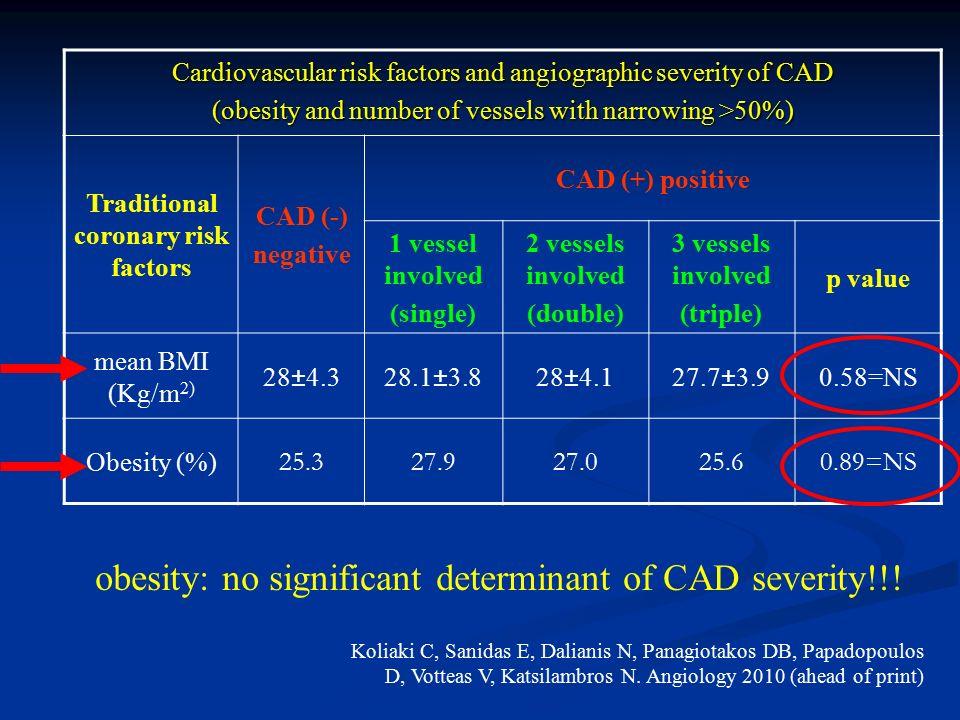 Διατροφή και αθηρoσκλήρωση Υπάρχει σχέση; Υπάρχει σχέση; Ο ρόλος της προσλαμβανόμενης ενέργειας Ο ρόλος της προσλαμβανόμενης ενέργειας –Παχυσαρκία Ποιoτικά στoιχεία –Λίπος –Υδατάνθρακες –Πρωτεΐνες –Αντιοξειδωτικά-βιταμίνες Συνολικός τρόπος διατροφήςΣυνολικός τρόπος διατροφής