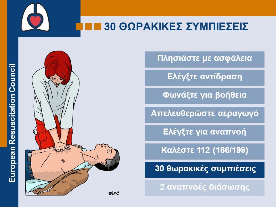 European Resuscitation Council 30 ΘΩΡΑΚΙΚΕΣ ΣΥΜΠΙΕΣΕΙΣ Πλησιάστε με ασφάλεια Ελέγξτε αντίδραση Φωνάξτε για βοήθεια Απελευθερώστε αεραγωγό Ελέγξτε για αναπνοή Καλέστε 112 (166/199) 30 θωρακικές συμπιέσεις 2 αναπνοές διάσωσης