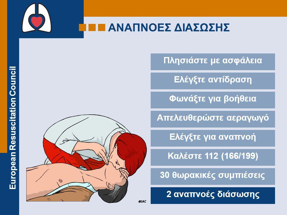 European Resuscitation Council ΑΝΑΠΝΟΕΣ ΔΙΑΣΩΣΗΣ Πλησιάστε με ασφάλεια Ελέγξτε αντίδραση Φωνάξτε για βοήθεια Απελευθερώστε αεραγωγό Ελέγξτε για αναπνοή Καλέστε 112 (166/199) 30 θωρακικές συμπιέσεις 2 αναπνοές διάσωσης