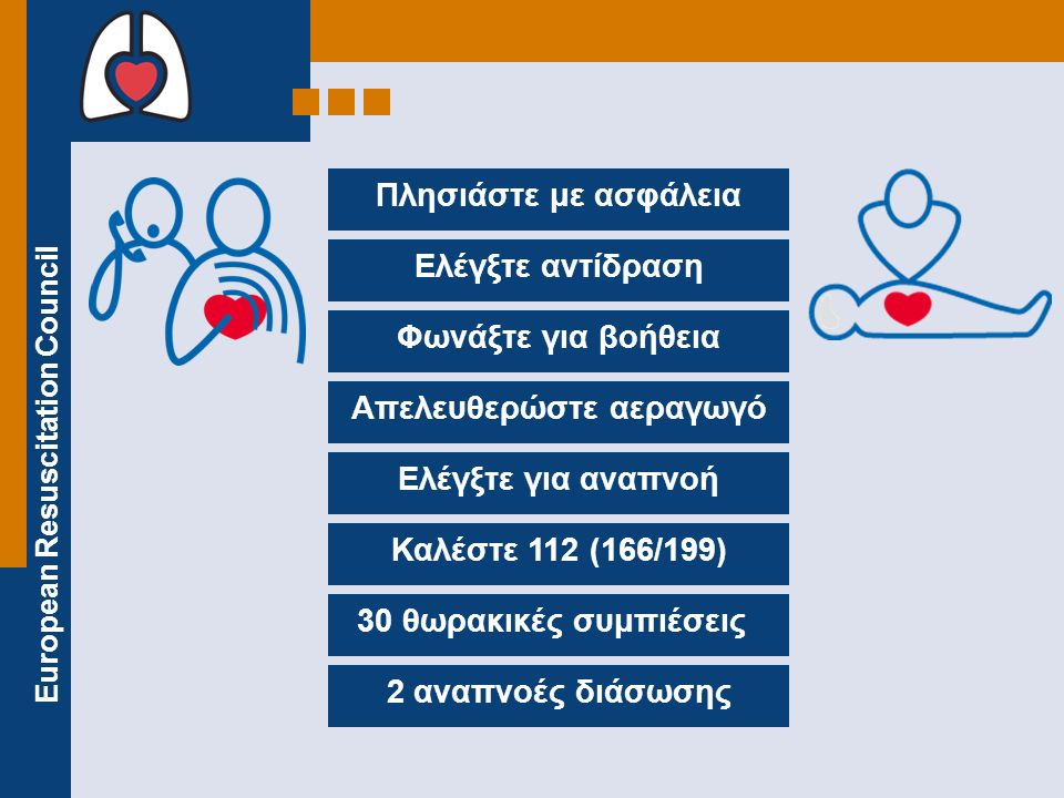 European Resuscitation Council Πλησιάστε με ασφάλεια Ελέγξτε αντίδραση Φωνάξτε για βοήθεια Απελευθερώστε αεραγωγό Ελέγξτε για αναπνοή Καλέστε 112 (166