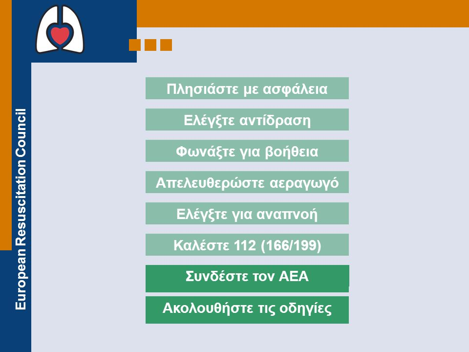 European Resuscitation Council Καλέστε 112 (166/199) Πλησιάστε με ασφάλεια Ελέγξτε αντίδραση Φωνάξτε για βοήθεια Απελευθερώστε αεραγωγό Ελέγξτε για αν