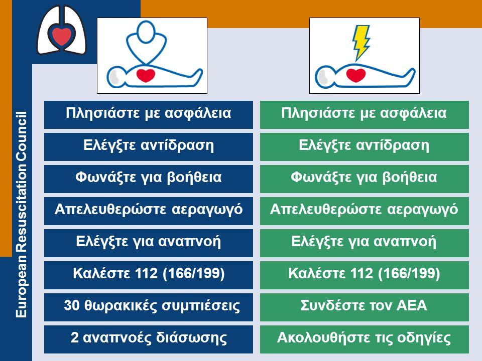 European Resuscitation Council Πλησιάστε με ασφάλεια Ελέγξτε αντίδραση Φωνάξτε για βοήθεια Απελευθερώστε αεραγωγό Ελέγξτε για αναπνοή Καλέστε 112 (166/199) 30 θωρακικές συμπιέσεις 2 αναπνοές διάσωσης Πλησιάστε με ασφάλεια Ελέγξτε αντίδραση Φωνάξτε για βοήθεια Απελευθερώστε αεραγωγό Ελέγξτε για αναπνοή Καλέστε 112 (166/199) Συνδέστε τον ΑΕΑ Ακολουθήστε τις οδηγίες