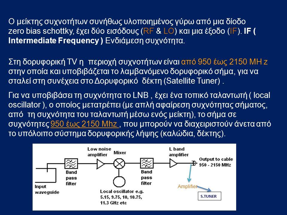 Στη δορυφορική TV η περιοχή συχνοτήτων είναι από 950 έως 2150 MΗ z στην οποία και υποβιβάζεται το λαμβανόμενο δορυφορικό σήμα, για να σταλεί στη συνέχ