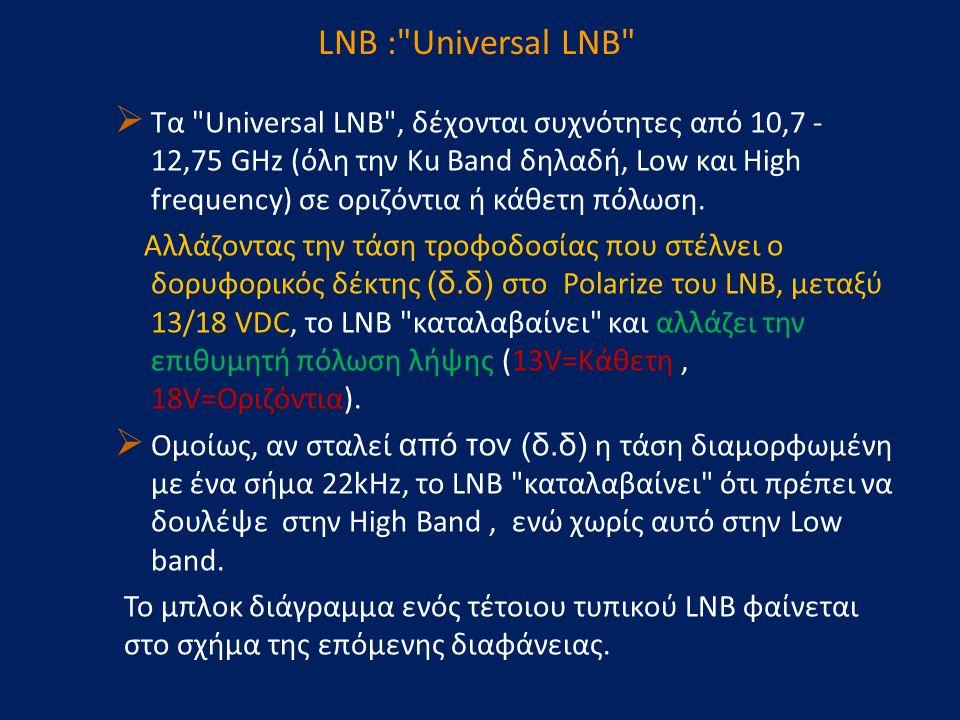 LNB :