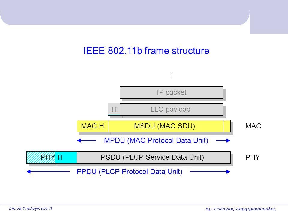 Δίκτυα Υπολογιστών II IEEE 802.11b frame structure PSDU (PLCP Service Data Unit) MAC H PHY MSDU (MAC SDU) LLC payloadH MAC PHY H IP packet : PPDU (PLCP Protocol Data Unit) MPDU (MAC Protocol Data Unit) Δρ.
