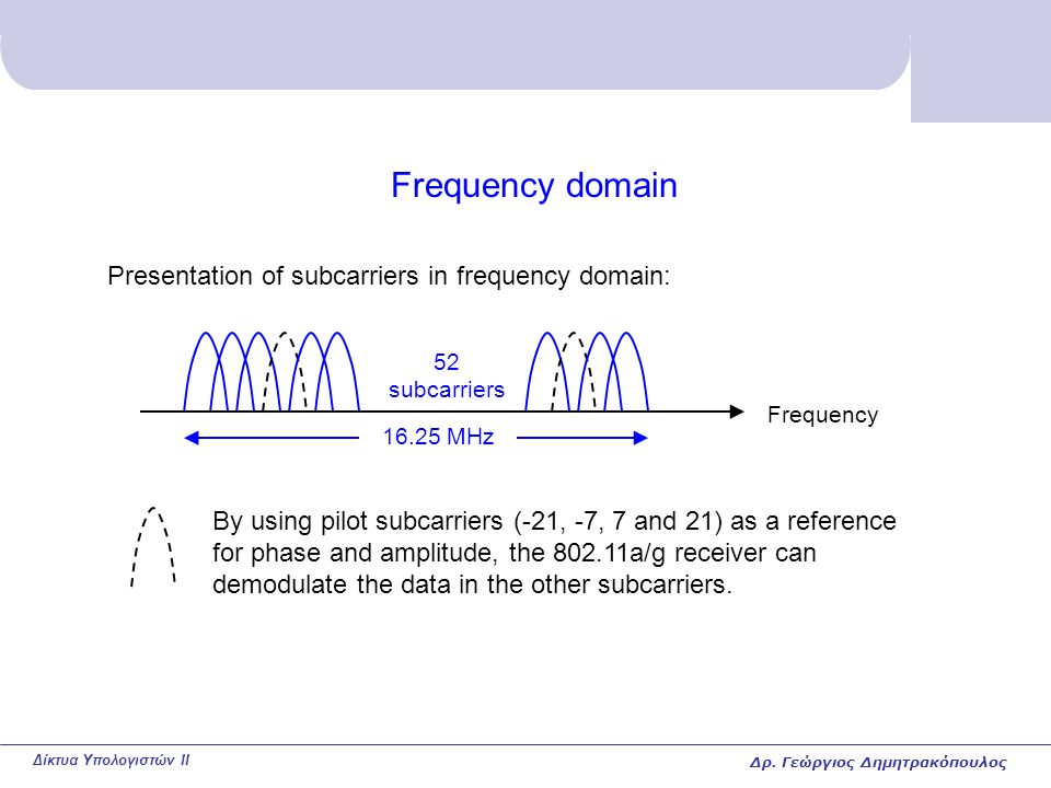 Δίκτυα Υπολογιστών II Frequency domain Presentation of subcarriers in frequency domain: 52 subcarriers Frequency 16.25 MHz By using pilot subcarriers (-21, -7, 7 and 21) as a reference for phase and amplitude, the 802.11a/g receiver can demodulate the data in the other subcarriers.